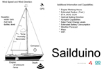 Smart Marine Electronics – Sailduino