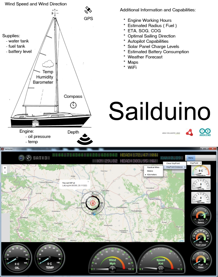 sailduino-presentation